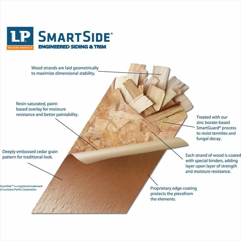 LP Smart Side at Sheds Direct, Inc.